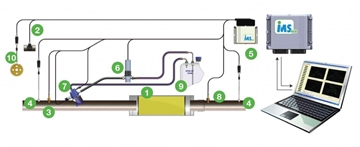 UK Supplier Of Selective Catalytic Reduction Systems