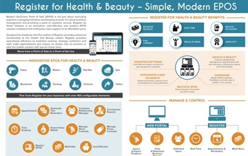 Supplier Of EPOS Systems For Beauty Salons