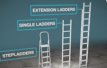 Ladder Safety E-learning Courses