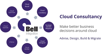 Nationwide Cloud Consulting Services