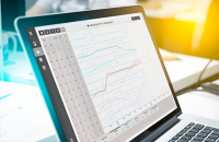 Multi Management Software For Laboratory Use