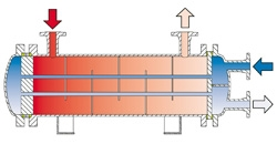 Universal Shell And Heat Exchanger