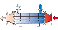 Carbon Steel Shell-And-Tube Heat Exchangers
