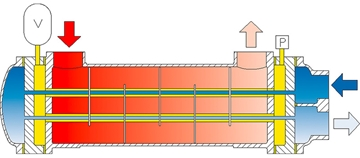 Safety Shell-And-Tube Heat Exchangers