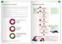 First Aid Manuals