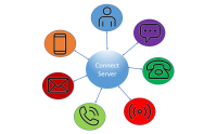 Connect Communication System