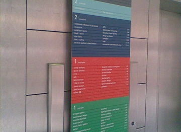 Modular Signs For Hospitals
