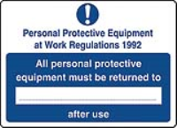 All PPE Must Be Returned Sign