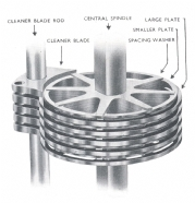 Auto-klean self cleaning filters
