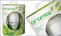Bio-compostable Material Packaging