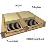 Ceiling Heating Elements