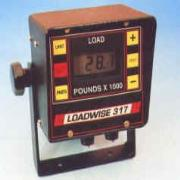 Load Indicators