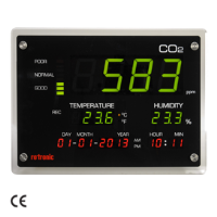Carbon Dioxide (CO2) Monitor for Indoor Air Quality Measurement