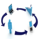 Managed WAN Services London