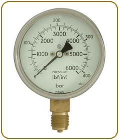Safety Pattern Gauge