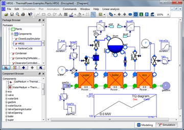 Dymola Physical Modelling and Simulation Tool
