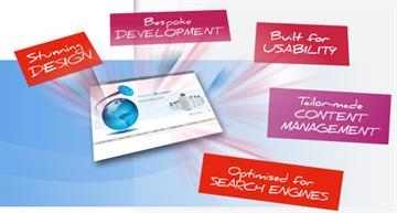 Tailor-Made Content Management