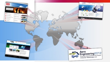 Marketing For Export