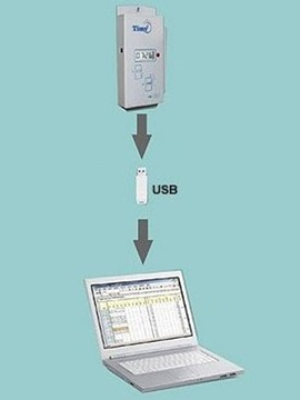 Timy-USB Time and Attendance System