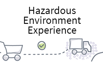 Computing Solutions and Hardware for Hazardous Environments