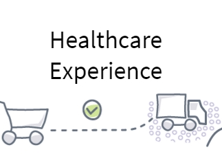 Computing and Hardware Solutions for Healthcare Sector