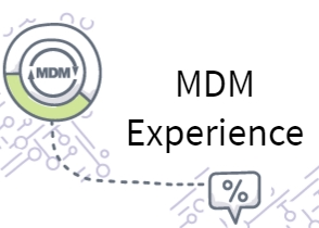 Mobile Device Management (MDM) Solutions