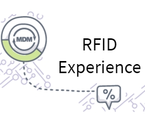 RFID Technology Solutions
