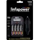 High Quality Battery Chargers