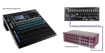 Digital Mixing Desk Hire