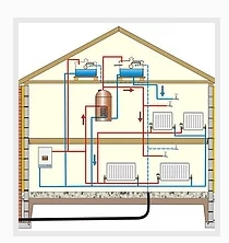 Custom Made Central Heating Specialist Dorset