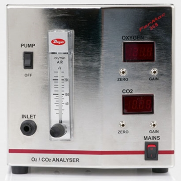 Cell Activity Gas Analyser