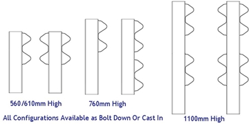 Armco Safety Barrier Layouts