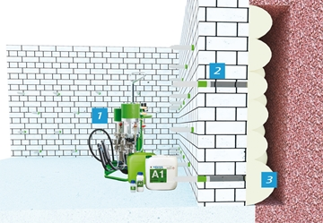 External Basement Waterproofing with Curtain Injection