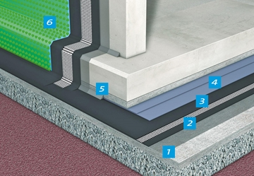 Waterproofing Foundation Plate Specialists