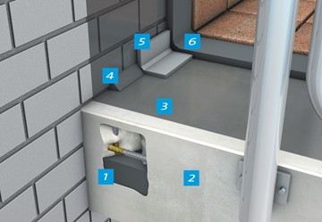 Mineral Based Waterproofing Systems