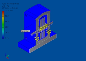 Bespoke Finite Element Analysis