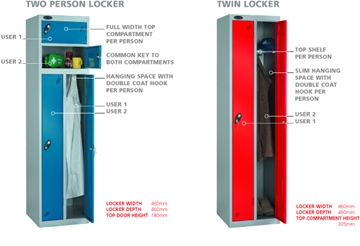 TWO PERSON TWIN & SPECIALIST LOCKERS