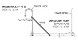 Tower Hook (TYPE B) & Conductor Hook Support Plate