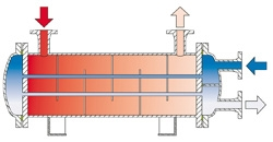 C-200 Shell and Tube Heat Exchangers