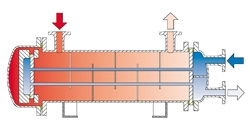 C-500 Shell and Tube Heat Exchangers