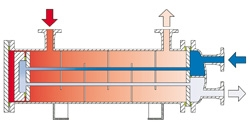 C-400 Shell and Tube Heat Exchangers