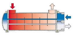 CCF Standard Shall & Tube Heat Exchangers