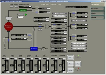 Synchronous Machine Transient Simulation - Real Time