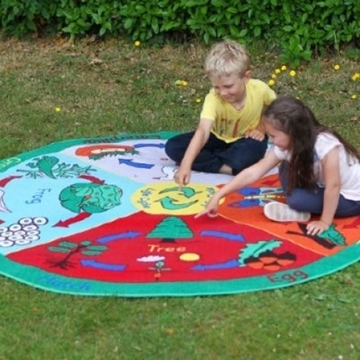 Life Cycle Outdoor Play Mat For Nurseries