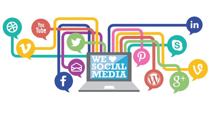 Is social media important to your business?