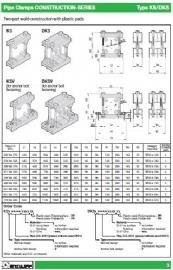 Pipe Clamps CONSTRUCTION-SERIES