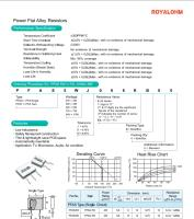 Radial Power Flat Alloy Resistors (Single Circuit)
